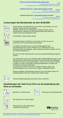 Comm_task_force_chor_28_06_2021 - DE_4